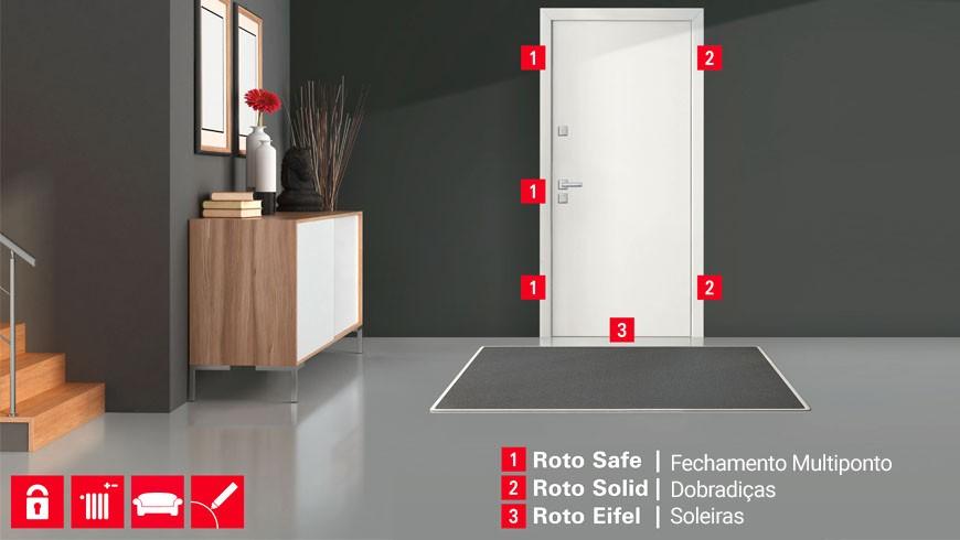 Inovação para portas, a nova organização especial da Roto